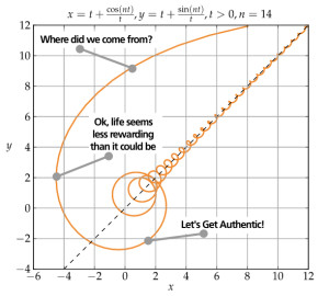 authentic_asymptote